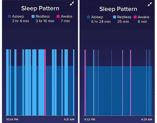 sleep-pattern
